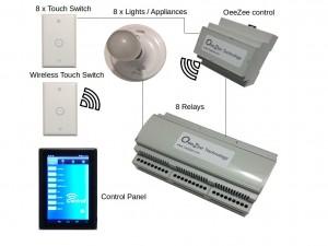 OeeZee_Base+Wireless_touch1